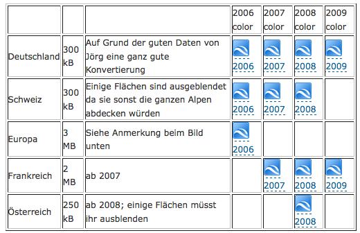 Lufträume2009